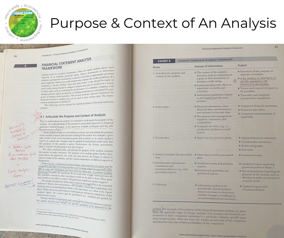 Purpose and context of an analysis